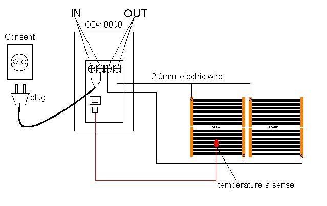 Во избежание повреждения датчика, при укладке теплого пола под мягкие напольные покрытия.